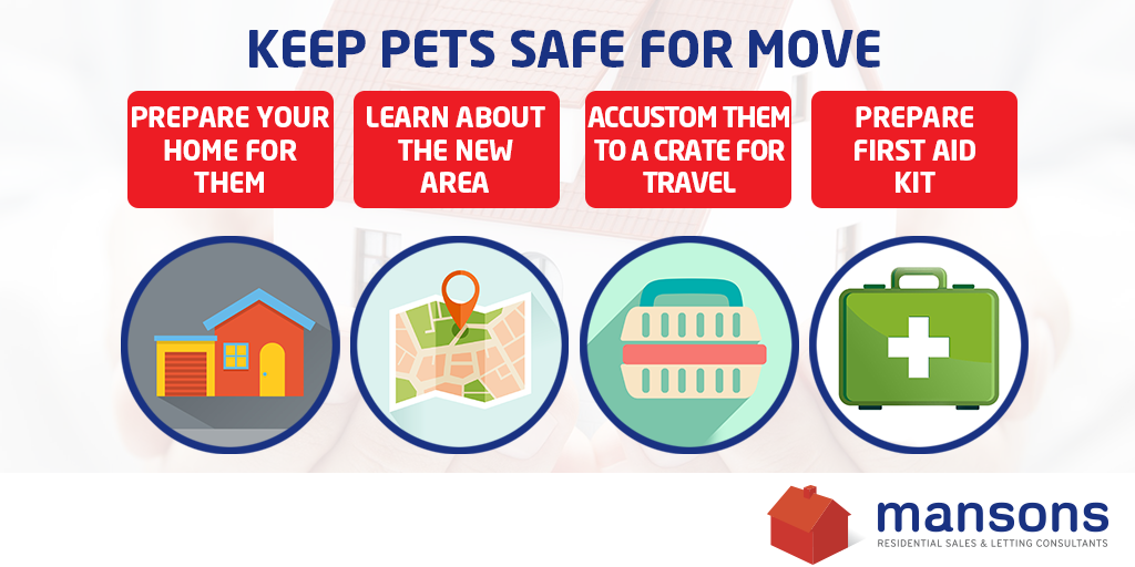 Moving With Pets!