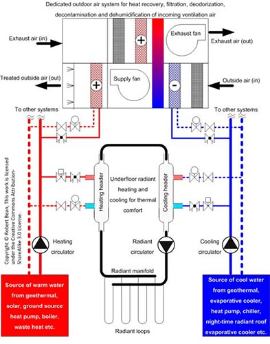 heating-and-cooling-systemnew