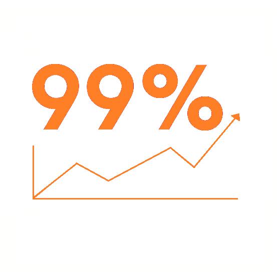 99_percent_logo